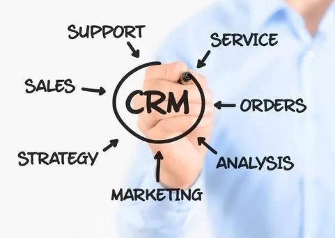 CRM软件和系统